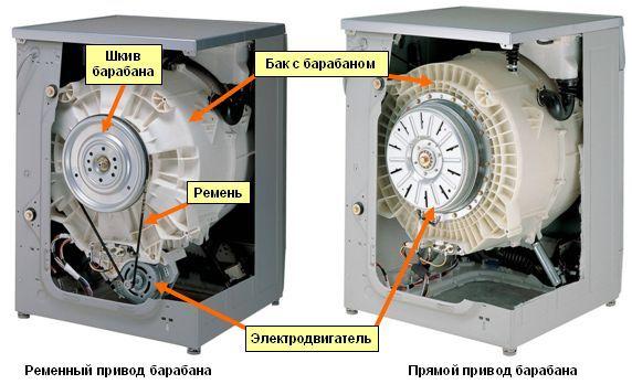 Ремонт стиральной машины lg прямой привод своими руками видео