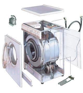 специалист на ремонт стиральных машин Левый Берег Киев от мастерской Просто Сервис